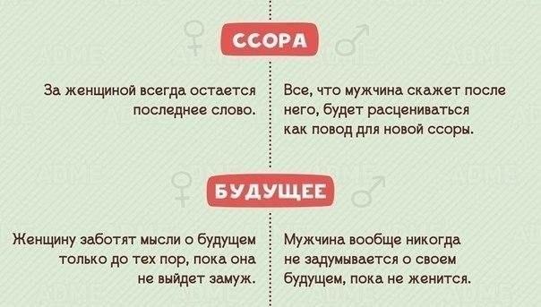 Отличия между мужчиной и женщиной