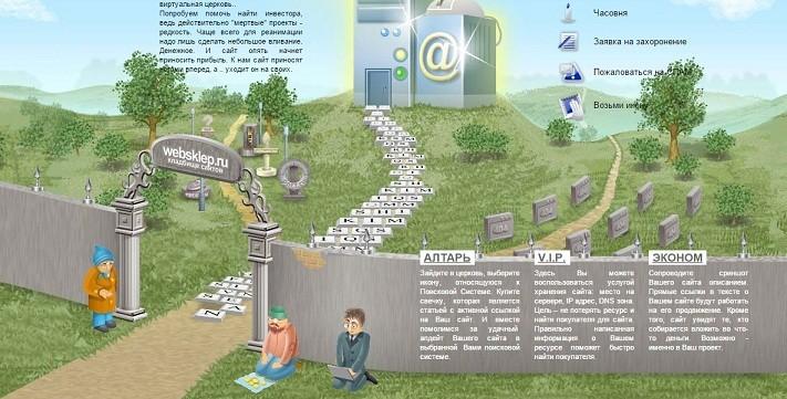 кладбище сайтов